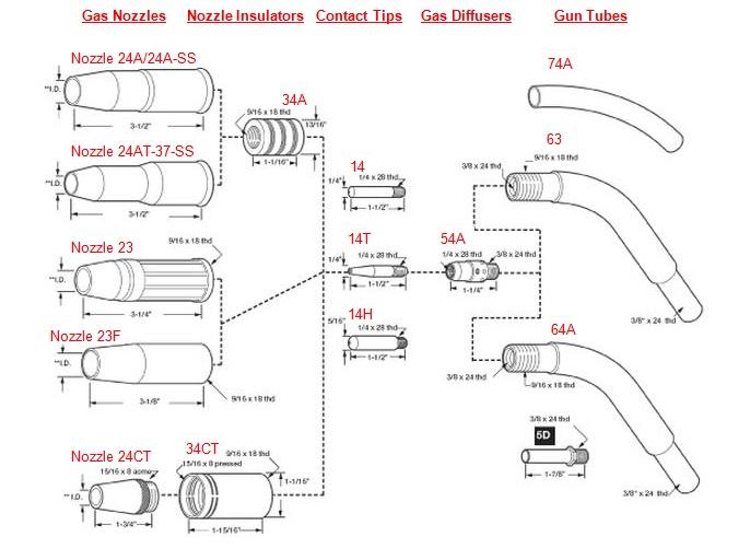 Lincoln Welder Parts - 0.023\