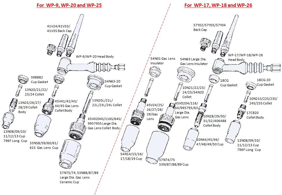 TIG Welding Torch 17/18/26 Stubby Collet Body Kit .040\