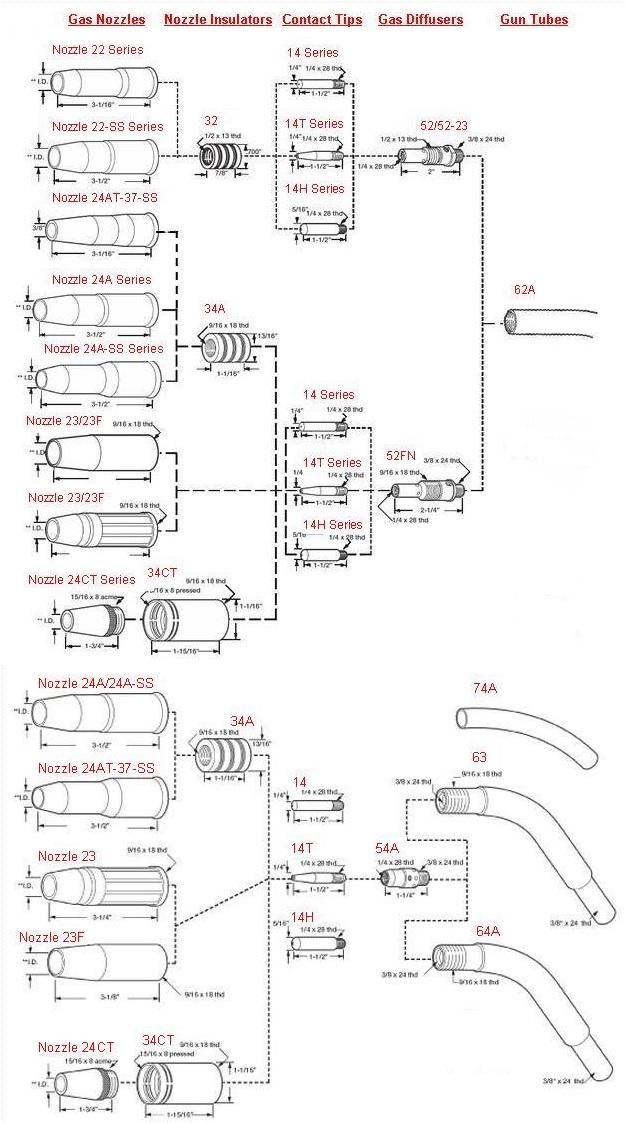 Lincoln Tweco Mig Welding Gun Nozzle Insulator Adapter 34ct