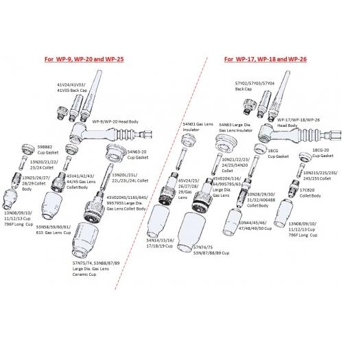 TIG Accessory Break Down Chart